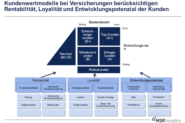 F comdirect online brokerage